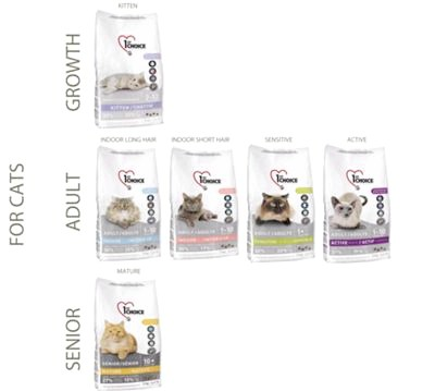 Корм для кішок 1st choice - лінійка кормів